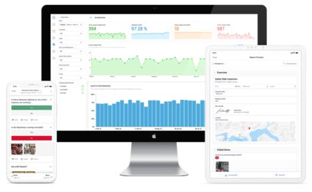 Come personalizzare l'audit